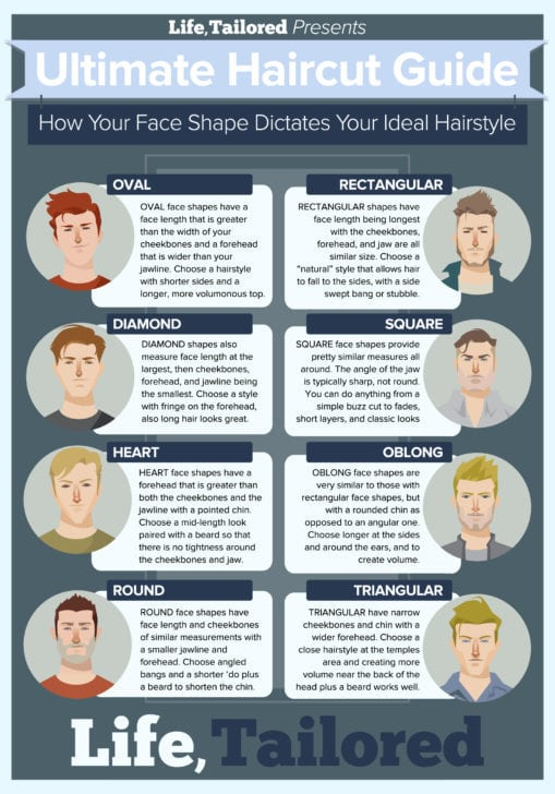 hairstyle for face shape male